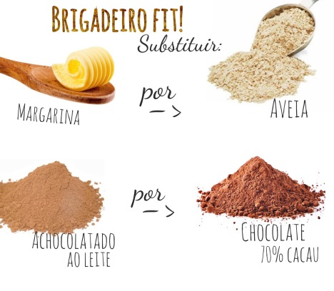 Brigadeiro Fit de Aveia e chocolate 70% cacau - blog donna Belli